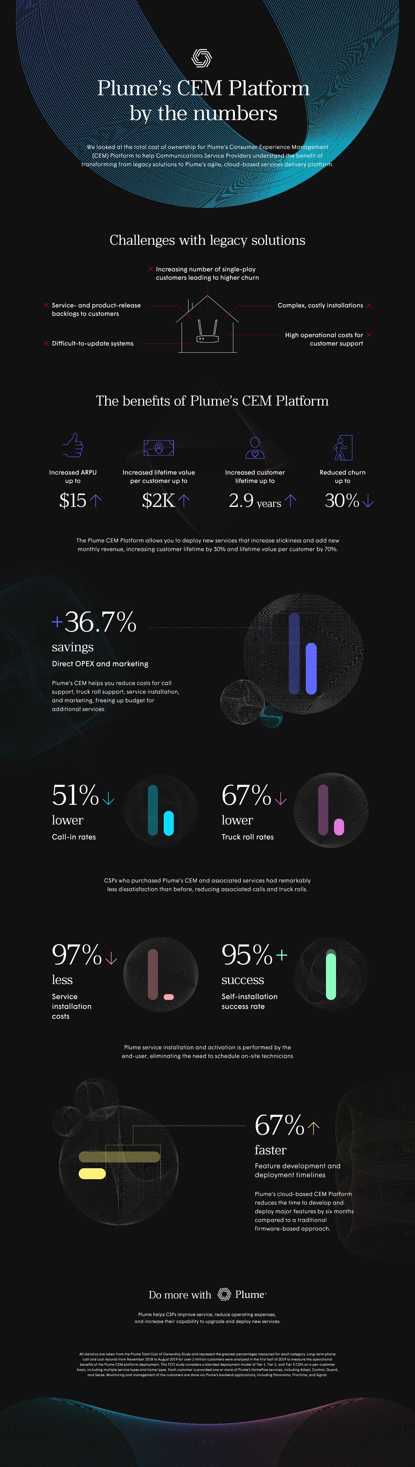 Thumb original tco infographic