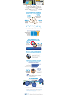 Thumb hp idc infographic daas