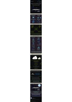 Thumb dellemc unity allflash keybenefits infographic