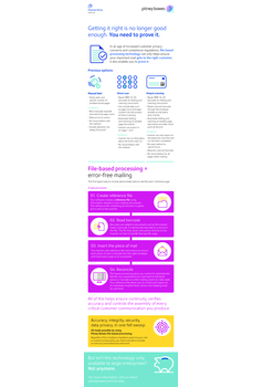 Thumb infographic file based processing uk