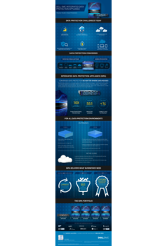 Thumb infographic idpa business value data protection