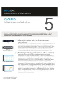 Thumb cloudiq detailed review