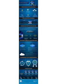 Thumb infographic idpa realize modern data protection