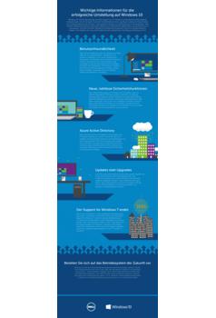 Thumb 4 infografik umstellung auf windows 10