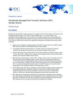 Thumb ov27999  idc paper ww managed file transfer software 2013