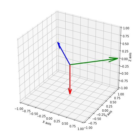 3d-orthogonal-vectors.png