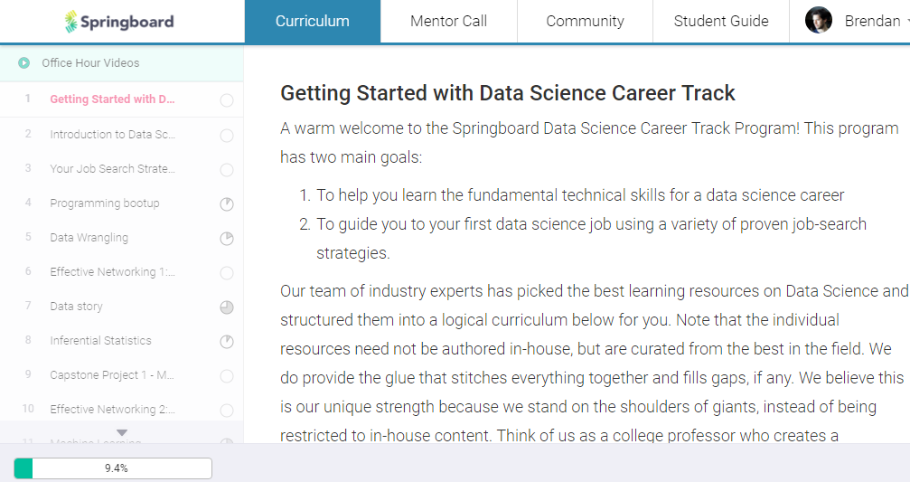 Review of Springboard's Data Science Career Track – LearnDataSci
