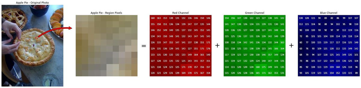 apple-pie-color-channels.jpg