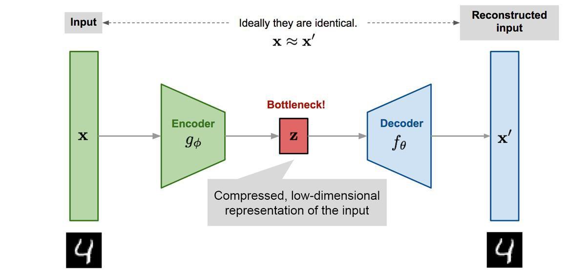 autoencoder-architecture.jpg