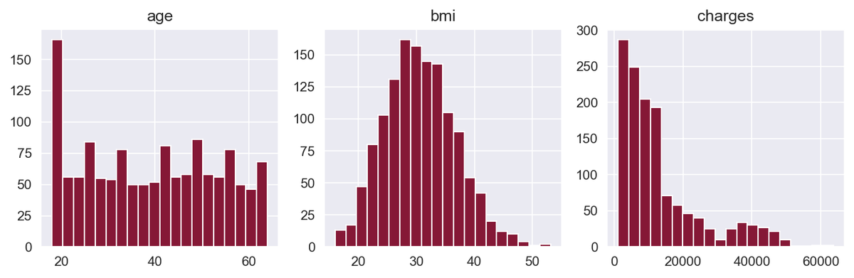 bmi-age-charges-plot.png