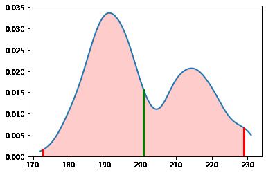 chebyshev-bounds-plot.png