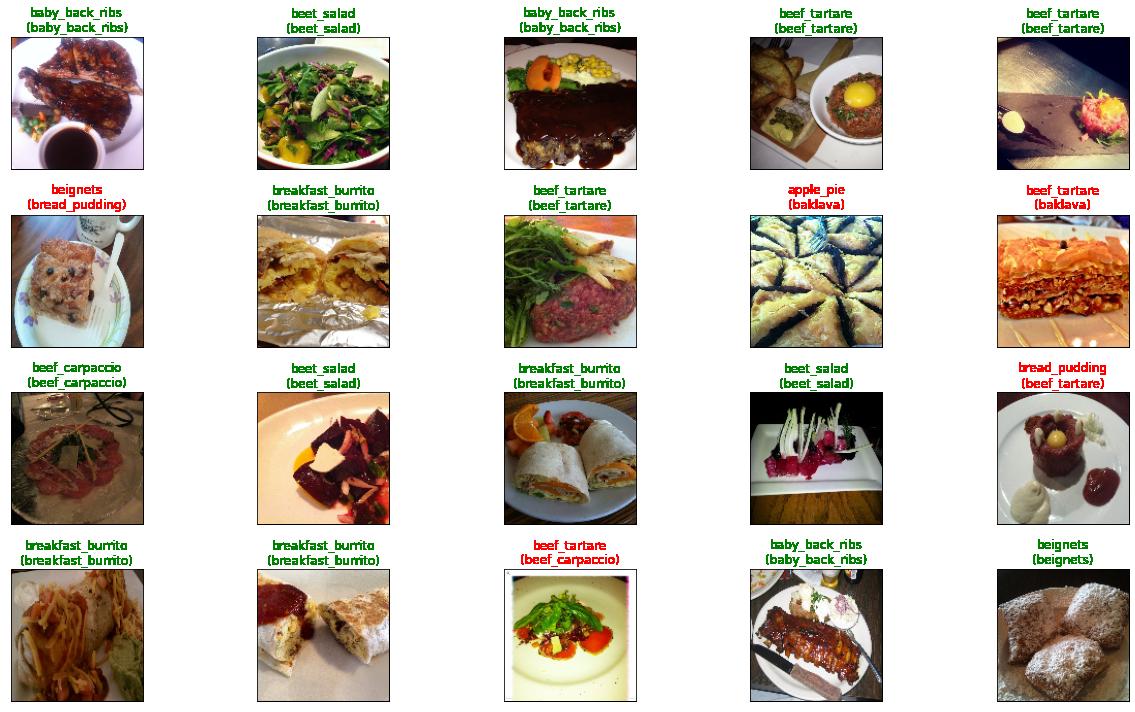 cnn-food-predictions.png