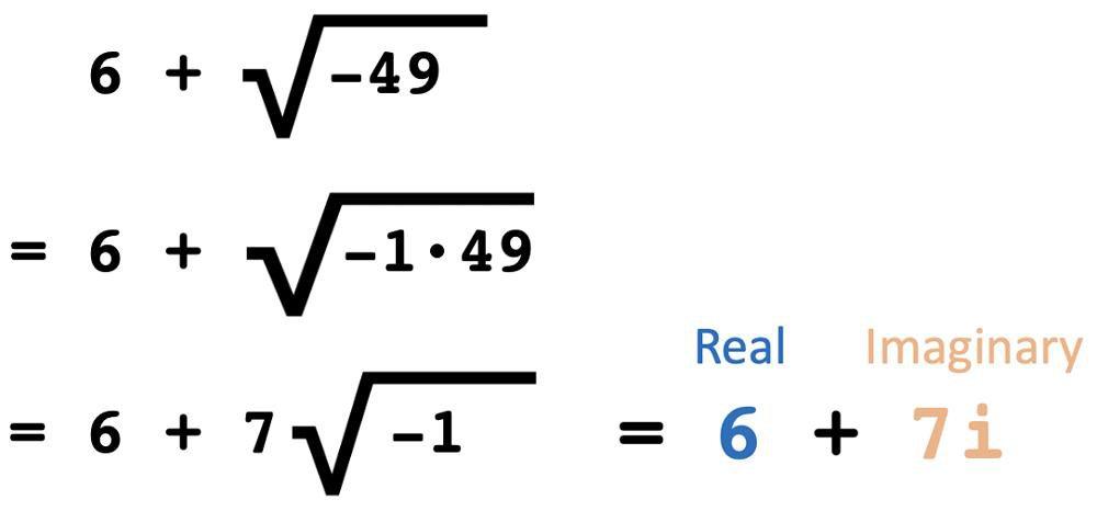 complex-numbers.jpg