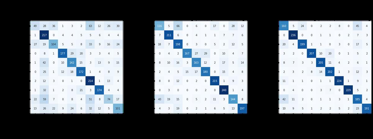 confusion-matrix-model-comparison.png