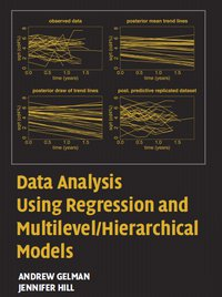 data-analysis-using-regression.jpg