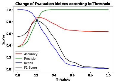 evaluation-metrics-comparison.png