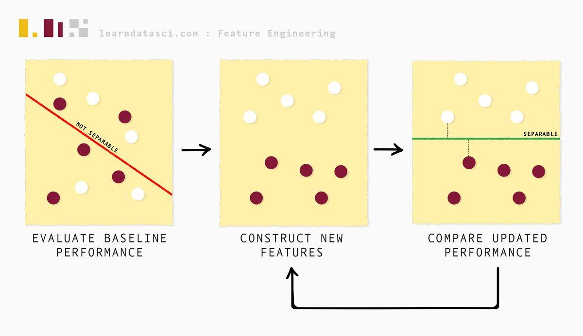 feature-engineering-workflow.jpg