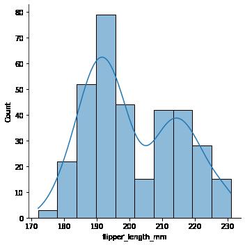 flipper-length-plot.png