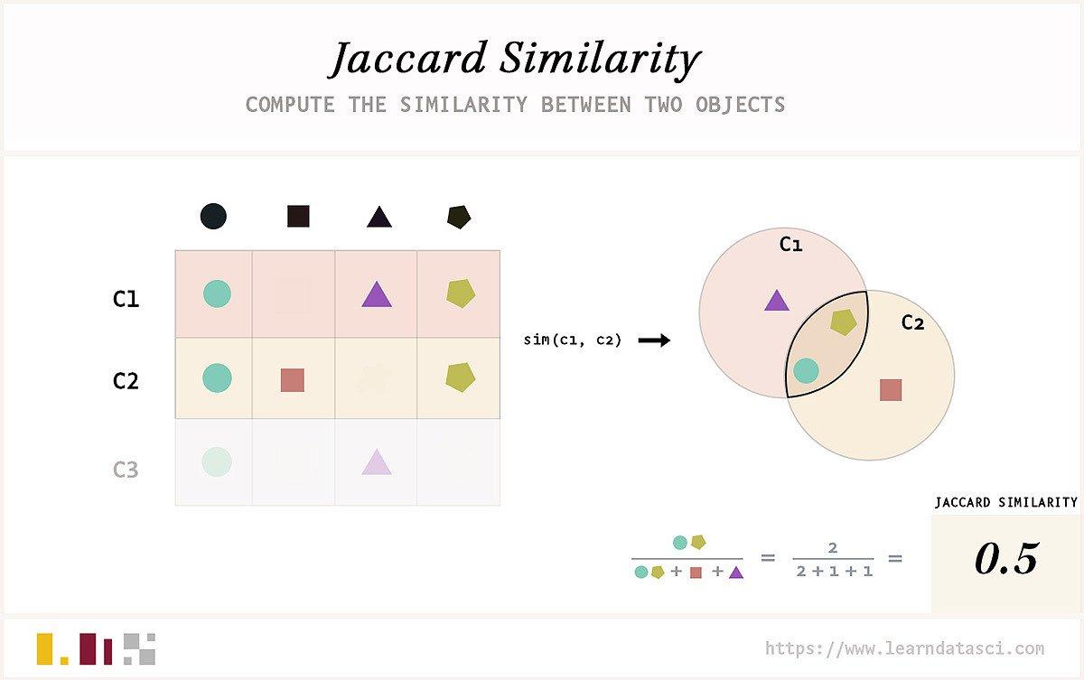jaccard_similarity.jpg