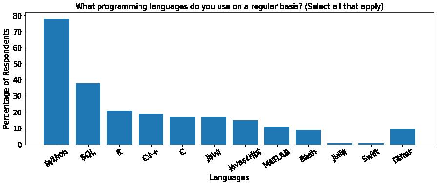 kaggle_results.png