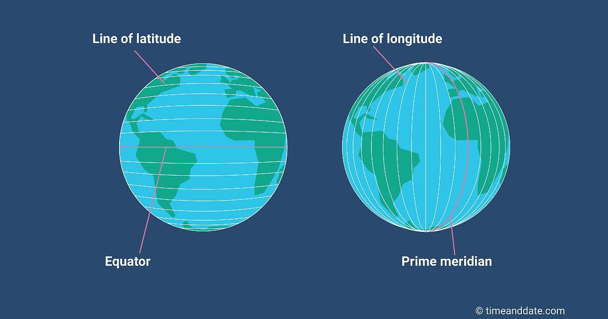 longitude-and-latitude-simple.jpeg