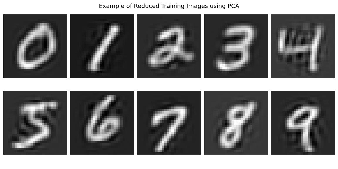 mnist-training-examples-pca-reduced.jpg
