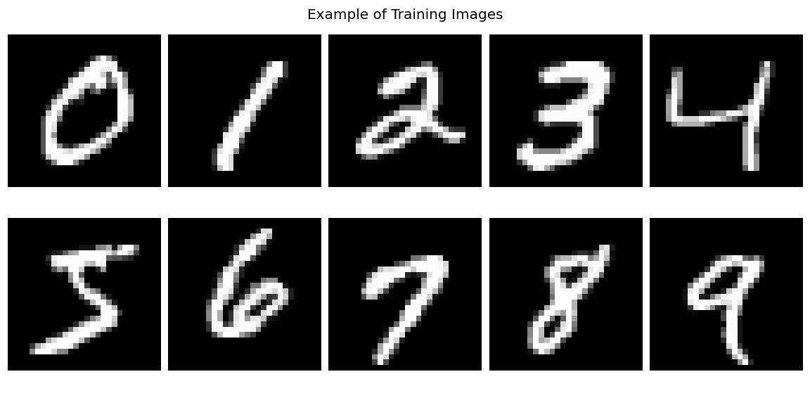mnist-training-examples.jpg