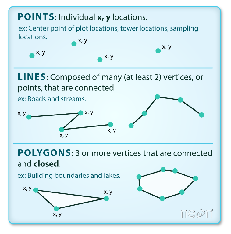 pnt_line_poly.png