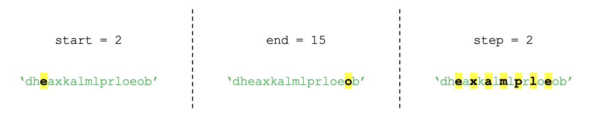 python-substring-example.png