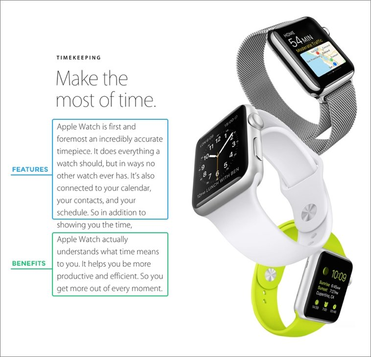 Features and Benefits of the Apple Watch