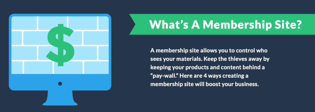 What's a Membership Site resized