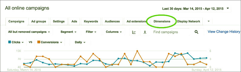 Here's how to find Dimensions within AdWords