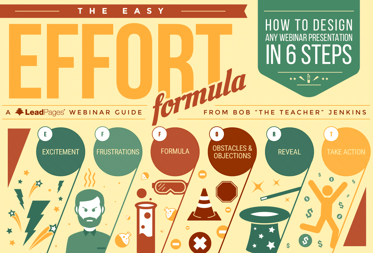easy-effort-formula
