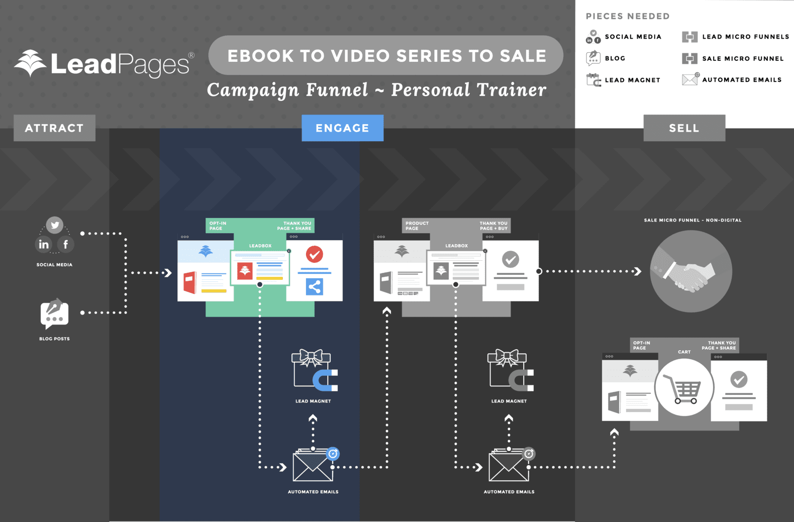 personal-trainer-funnel-engage-1