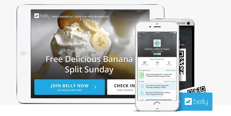 A sample Belly setup from the Belly website