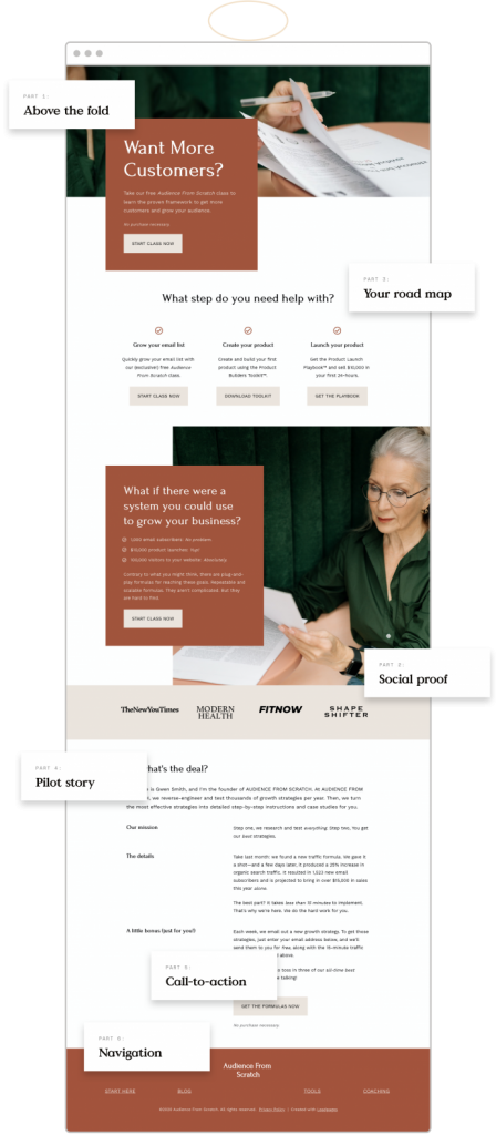 upside-down landing page homepage design overview