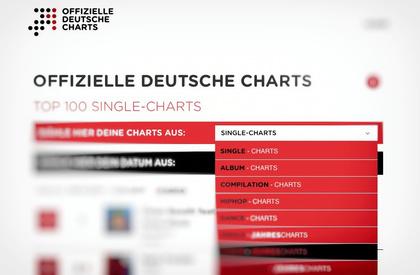 Über die diversen Systeme und mögliche Strategien - Promo-Schub dank Spitzenposition: Wie kommt man eigentlich in die Charts?