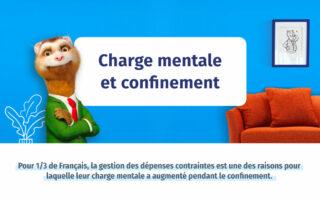 Quel a été l'impact du confinement sur la charge mentale des Français?