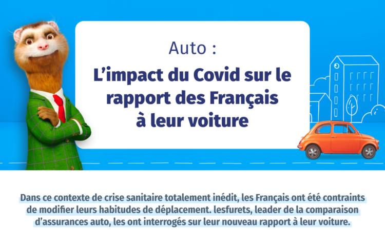 Automobile: l'impact du Covid-19 sur le rapport des Français à leur voiture
