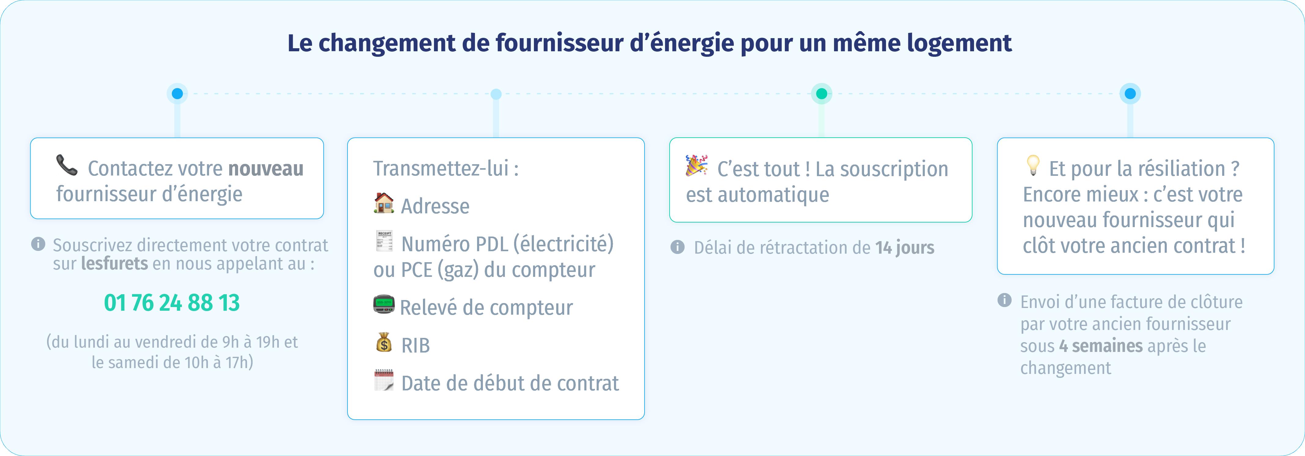 changer-fournisseur-energie-meme-logement