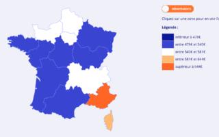 Combien coûte l'assurance deux-roues en novembre 2016 en France?