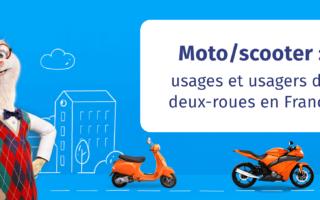 Moto/scooter: usages et usagers du deux-roues en France