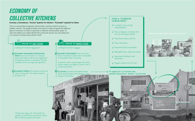 Maria Antonieta Ramirez_ Economy of collective kitchens_JK5.png