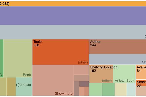 Catalog Facets Treemap