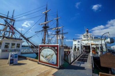 Best Maritime Museums Around the World!