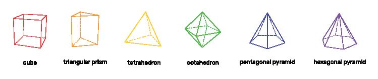 other 3-D shapes to build: cube, triangular prism, tetrahedron, octahedron, pentagonal pyramid, hexagonal pyramid