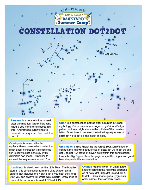 Printable about constellations