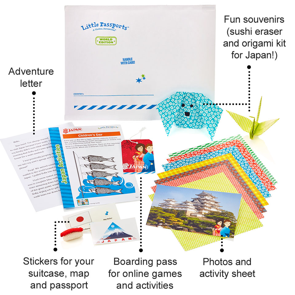 Monthly Subscription Boxes for Teachers | Little Passports