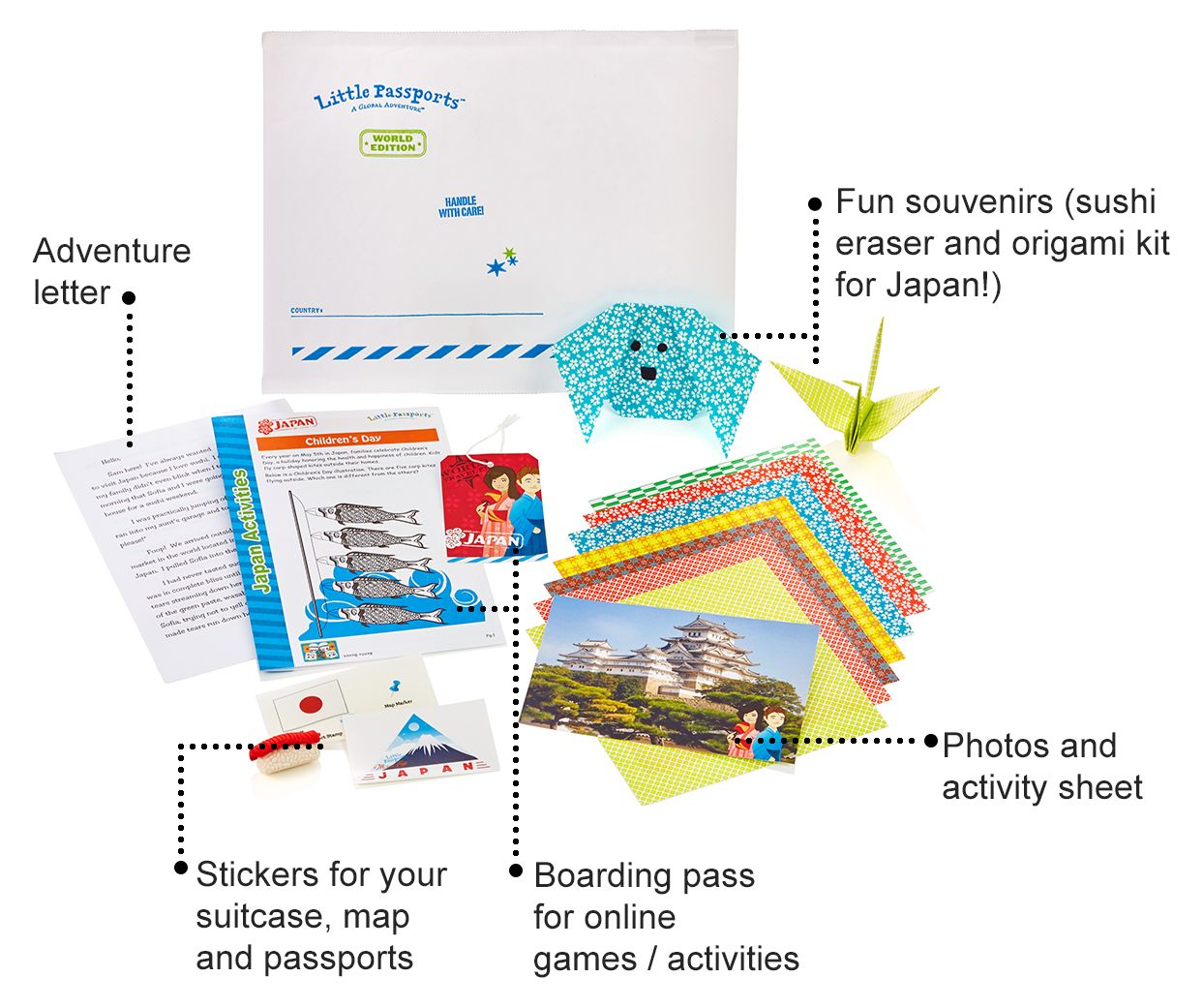 World Edition Japan package with details