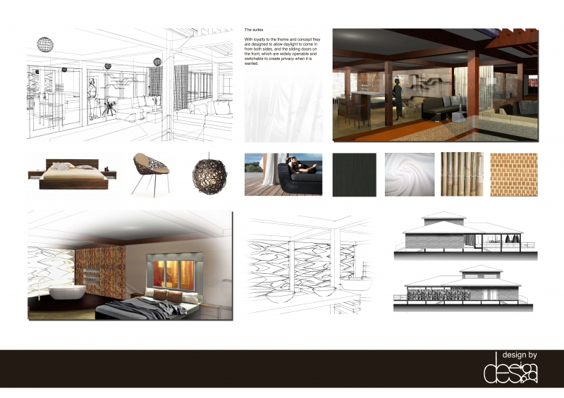 How to create an interior design portfolio Fit interior design portfolio